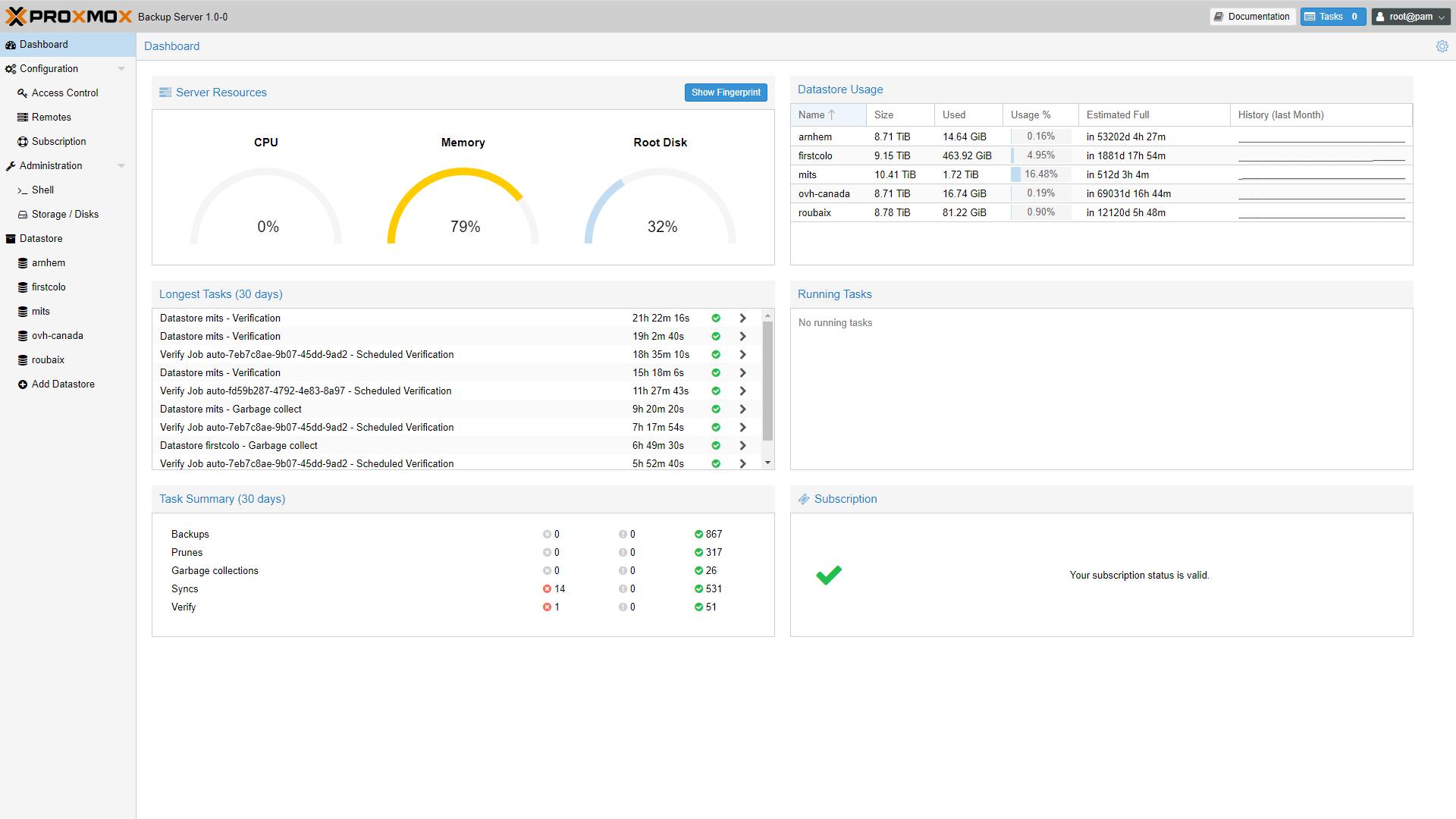 Proxmox Backup Server